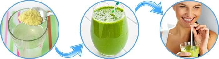 Инструкция по применению Green Juice