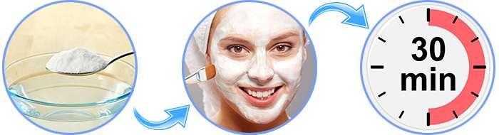 Инструкция по применению маски Laminary