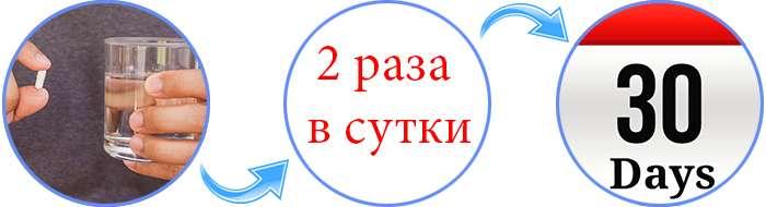 Инструкция по применению капсул Саблекс