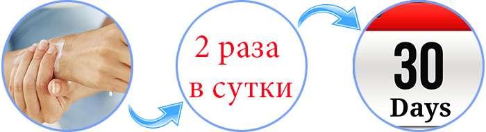 Инструкция по применению крема Венумитон