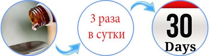 Инструкция по применению препарата Гипертониум.
