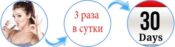 Инструкция по применению капсул Perfectskin.