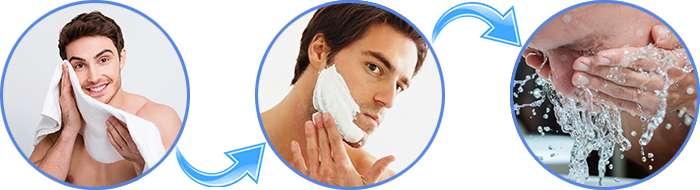 Инструкция по применению Razorless Shaving.