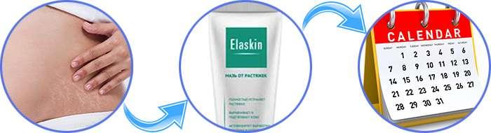 Инструкция по применению Elaskin.