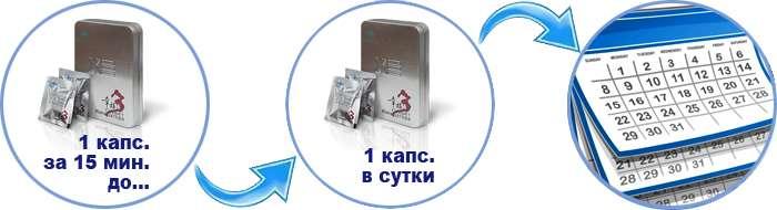 Инструкция по применению препарата Секрет Императора.
